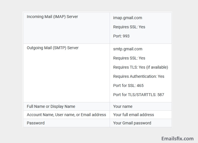 Incoming Mail Server- Frontier Yahoo Email Settings