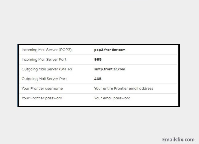 Incoming & Outgoing mail server- Frontier Email Settings for Outlook